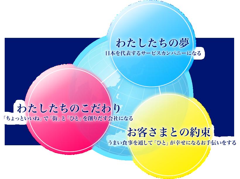 3つの想い -corporate identity-